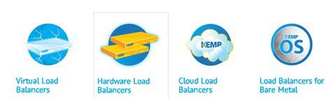 kemp visio kemp technologies vlm 5000 load balancer review