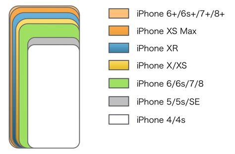 iphone xs maxxrxssiphone smco memory