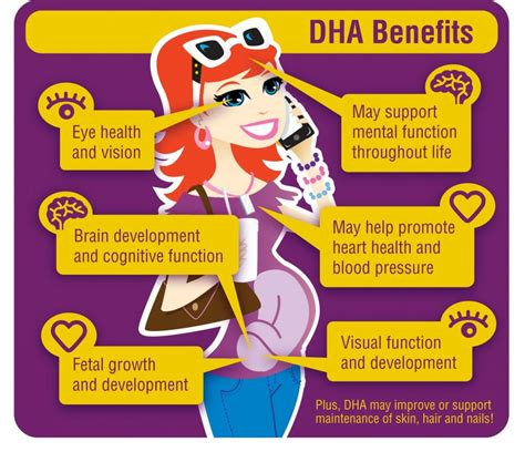 the counter prenatal vitamins best the counter prenatal vitamins with dha