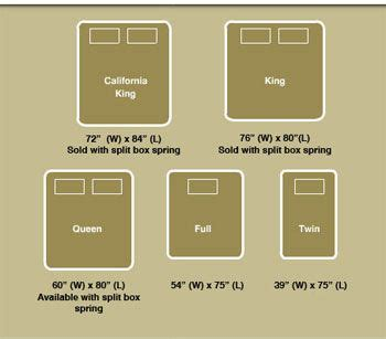 length and width of a queen size bed dimensions of a queen size bed bed size dimension chart for king california king