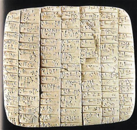 scrittura persiana agogh 233 breve storia della scrittura