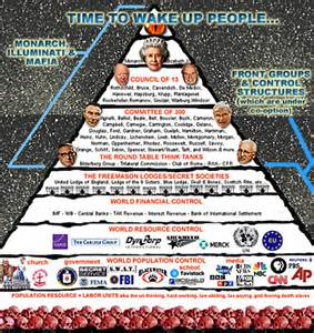 illuminati leaders in the world the most wealthy bloodline in the world bar none and the