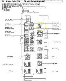 Section 17 3 Temperature Controls Answers by Where Is The Ac Relay Located On A 2001 Toyota Tundra Access Cab Trd 4x4