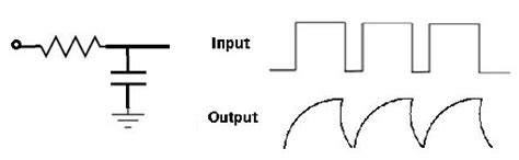 rc integrator circuit what are capacitors used for one by zero electronics