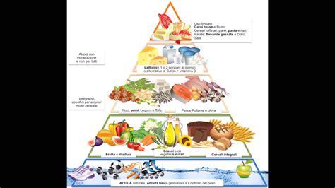 piramide alimentare inglese puntata 3 la piramide alimentare