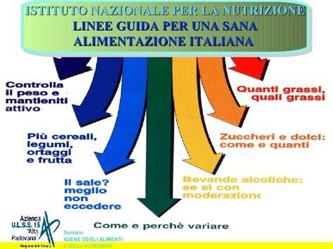linee guida per una sana alimentazione italiana nutrizione e un progetto per la salute territorio