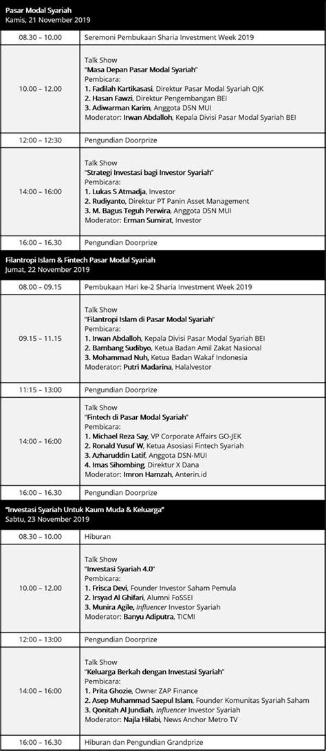 Yuk Belajar Nabung Saham Pdf | Gratis Download File PDF