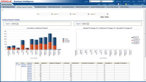 format data cd oracle airlines data model sle reports