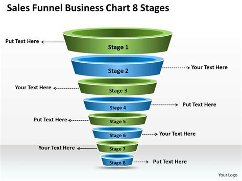 Business Plan Sales Funnel Chart 8 Stages Powerpoint Templates Ppt Backgrounds For Slides 0530 Funnel Chart Powerpoint