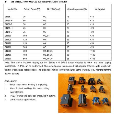 steel cutting laser diode steel cutting laser diode 28 images high power diode laser cutting module 300w view diode