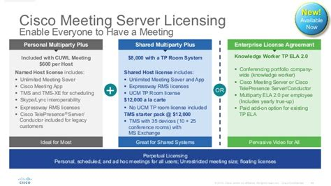 Cisco Telepresence Room License by Is Everywhere Are You Ready