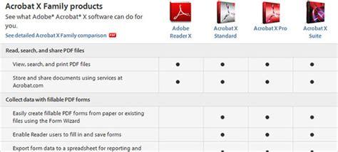Acrobat X Reader Standard Pro Vs Suite Compare The Differences Prodesigntools Adobe Acrobat Dc Form Templates