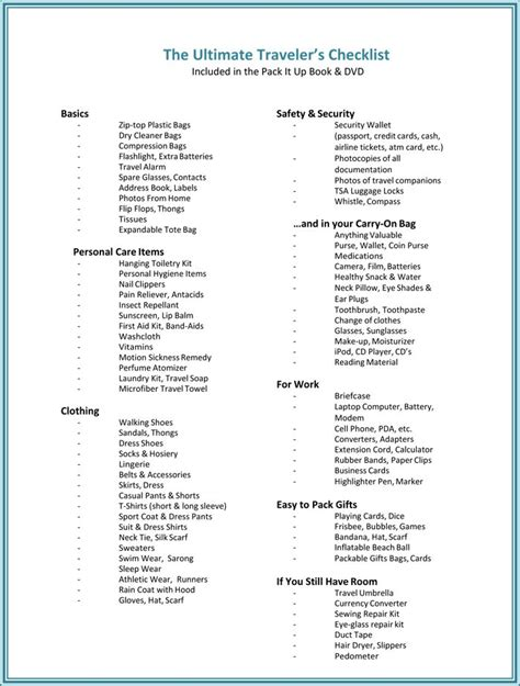 organizing travel plans itinerary and packing list aylee bits
