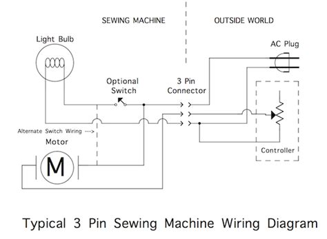 28 national washing machine wiring diagram sendy