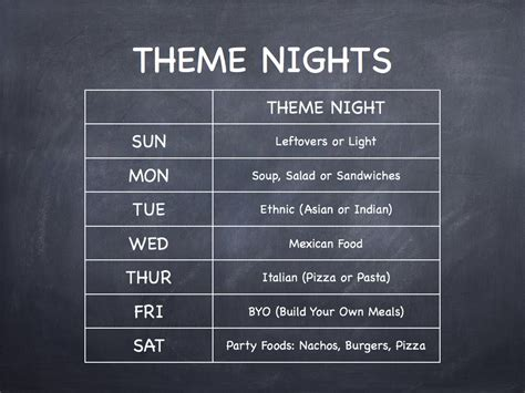 theme nights list teacher week 2015 make ahead teacher meals we heart edu