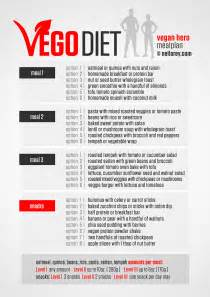 the 25 best ideas about vegan bodybuilding diet on pinterest vegetarian bodybuilding vegan