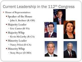 unit 4 the legislative branch ppt