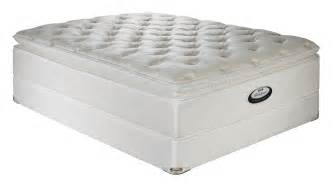 size memory foam mattress buying guide