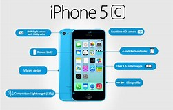 Image result for iPhone 5C Features. Size: 251 x 160. Source: www.ebay.com