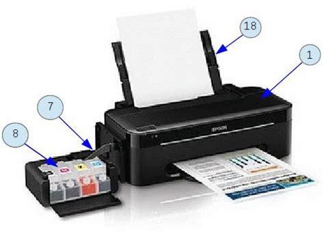 Tinta Cair Printer Canon Mengenal Istilah Dan Bagian Bagian Dalam Printer