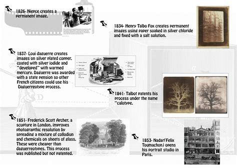 a history of photography history of photography timeline cherieclare