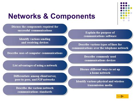 networks components discuss the components required for