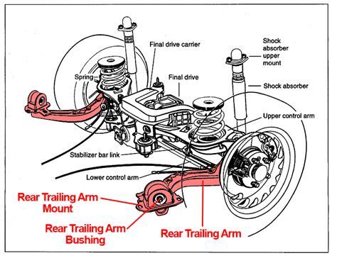 e36 engine diagram wiring diagram