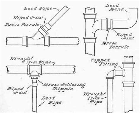 Plumbing Pipe Connections by Soil Piping Roughing In Part 3