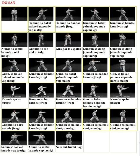 itf taekwondo pattern yul gok 37 best taekwondo kid images on pinterest taekwondo kids