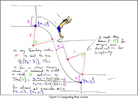 mathematical diagrams software mathematical diagrams software 28 images how to draw