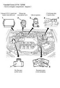 Vauxhall Astra Engine Diagram 2 Faq