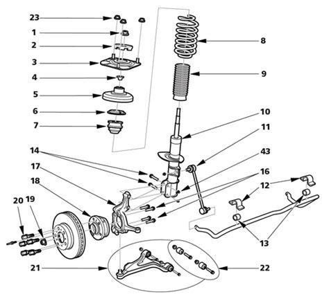 volvo v40 parts list front suspension putting together parts list