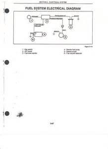 skid steer wiring diagram wiring diagram website