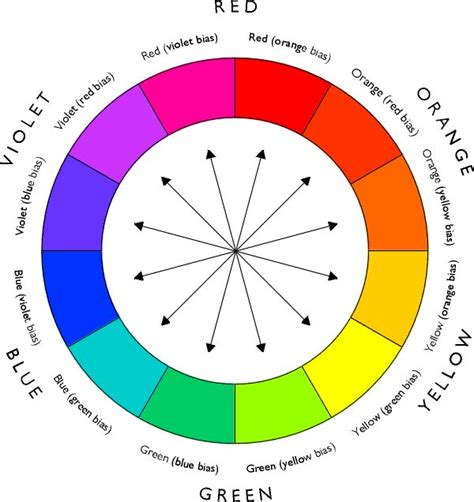 color pairs 17 best images about split primaries on pinterest the splits hue and color wheels