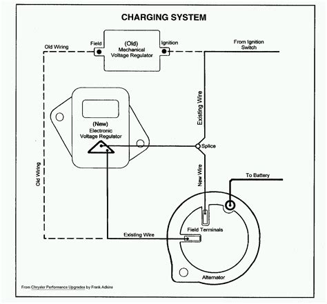 charging system wiring diagram the barracuda libary