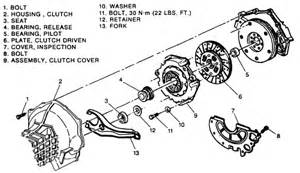 repair guides clutch clutch disc and pressure plate