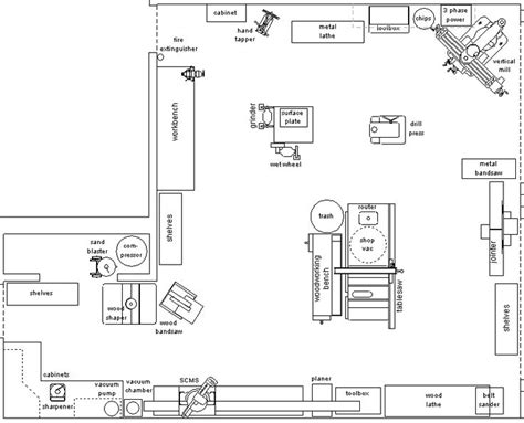 wood shop floor plans 17 best ideas about woodworking shop layout on pinterest