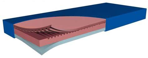 matratze lagern liegen lagern dekubitusprophylaxe medsorg