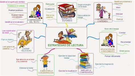 preguntas interesantes de filosofia estrategias modalidades y lecturas estrategias y
