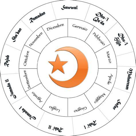 Calendario Gregoriano 2015 Gregorian 13 Month Calendar 2015 Calendar Template 2016