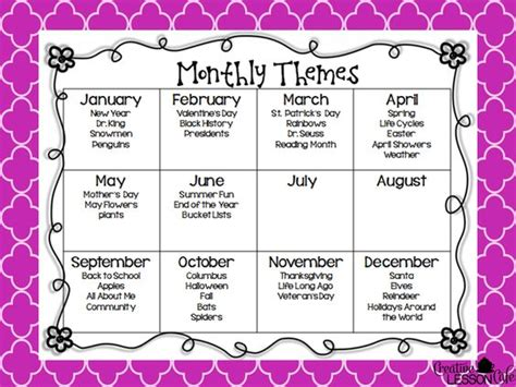 kindergarten topics themes classroom organization google and classroom on pinterest