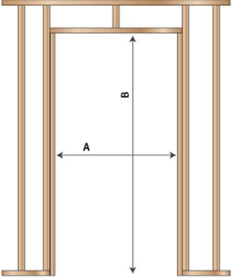 Framing A 36 Inch Door by Framing A 36 Inch Door Framing Wiring Diagram And