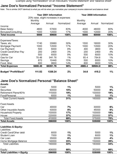 personal income statement and balance sheet template sle balance sheet and income statement excel