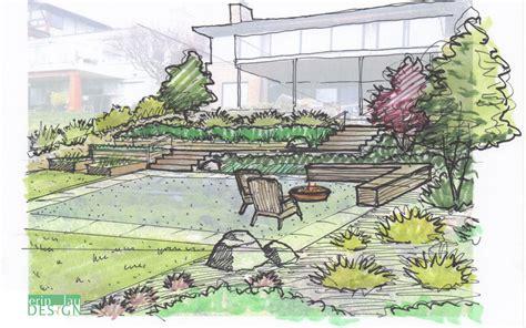 landscape sketch drawntogarden