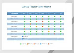 Weekly Update Template by Project Status Report Excel Template Create Weekly