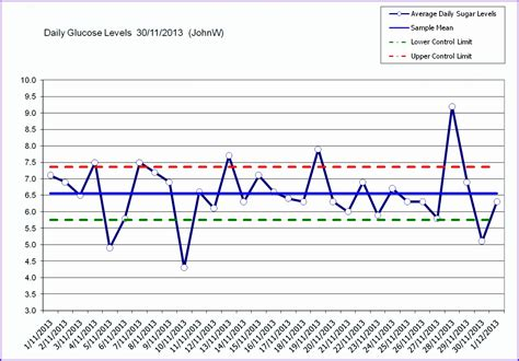 spc chart excel template spc charts in excel template 5 excel chart
