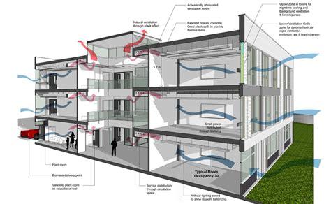 low energy design carbon management avanti architects