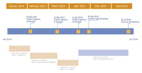timeline flowchart template how to make a timeline project timeline project