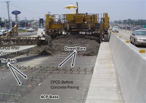 design criteria for rigid pavement pavement manual rigid pavement design