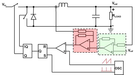 inductor current in buck converter buck converter average inductor current 28 images laying out an inverting buck boost